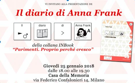 Simboli in CAA e immagine di Anna Frank